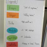 Workshop Prozessaufnahme