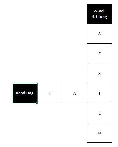 Kreuzwort Bild