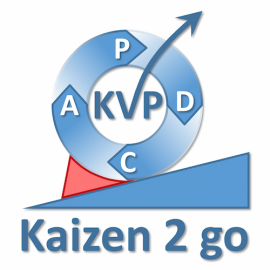 Podcast-Besuch bei Kaizen 2 go