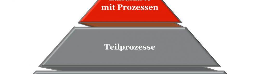 Prozesspyramide