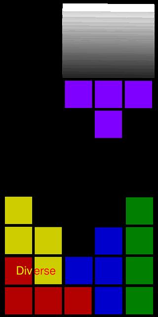 Tetris-Prinzip für Geschäftsprozesse
